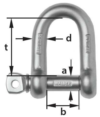 cromox D Shackles CSA diagram