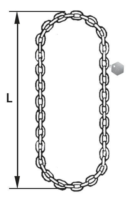 cromox Loop Chains CELK diagram