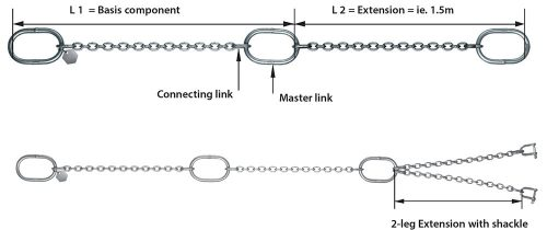 cromox Pump Chains CPK diagram